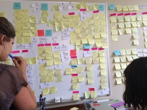 human centered design toolkit