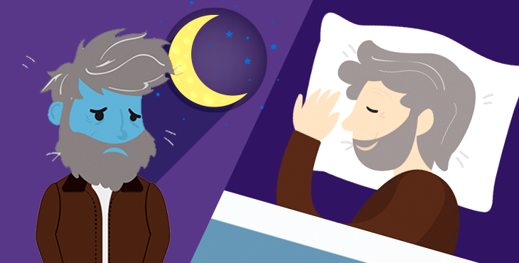 Sleeping Better Feeling Better Image - Picture shows a cartoon man awake at night time on the left and sleeping soundly in his bed on the right.