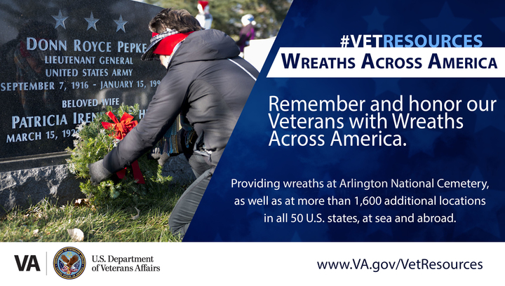Graphic showing a person placing a wreath on the grave of a Veteran.