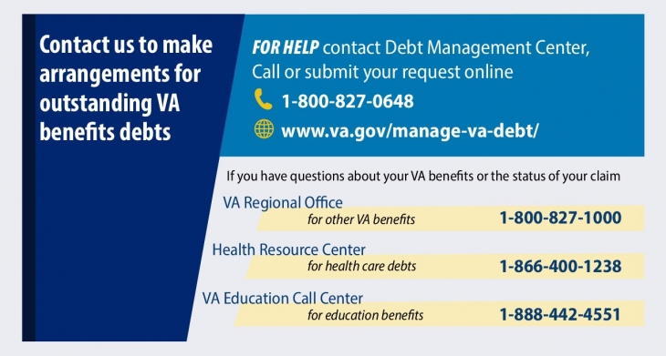 VA is resuming debt notifications to Veterans effective Oct. 1, 2021. If you owe money to VA for an overpayment related to Veterans benefits, or for medical care and pharmacy debt, here is what you need to know.